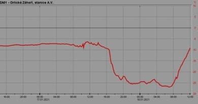 Bylo -27°C. Vývoj teploty vzduchu v Orlickém Záhoří 18.1.2021.